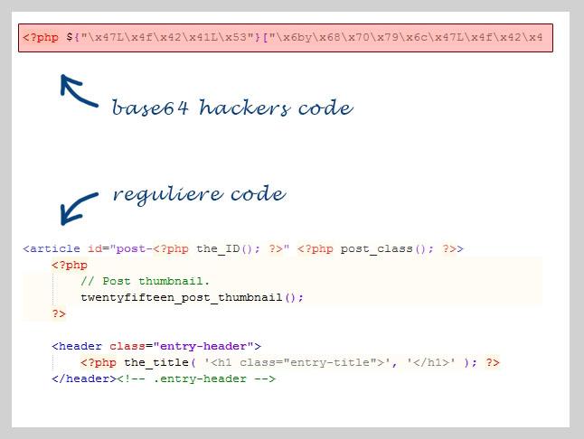 verschil code