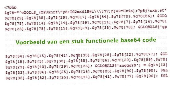 gecodeerde code wordpress virus